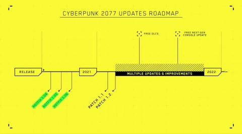 La hoja de ruta que muestra el futuro de 'Cyberpunk 2077'.