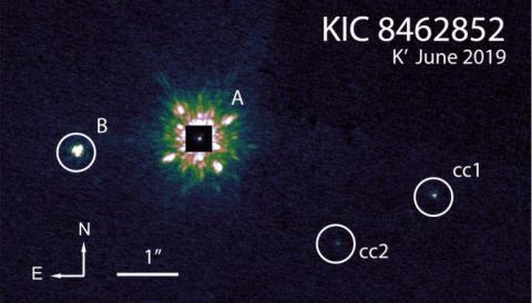 Imagen de ambas estrellas que muestra la forma de un sistema estelar binario.