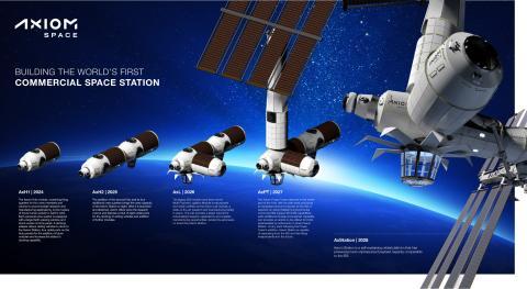 El calendario de Axiom prevé que AxStation, la primera estación espacial privada, esté ensamblada en 2028.