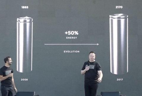 """Tesla dio a conocer una nueva arquitectura de batería en su evento """"Battery Day"""" en septiembre."""