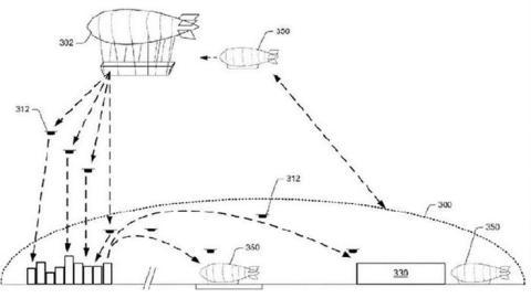Almacen dirigible Amazon