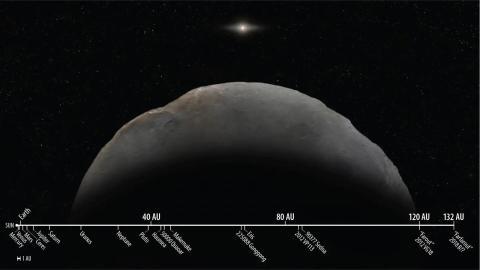 Distancias del sistema solar a escala, mostrando el planetoide recién descubierto, Farfarout, en comparación con otros objetos conocidos del sistema solar.