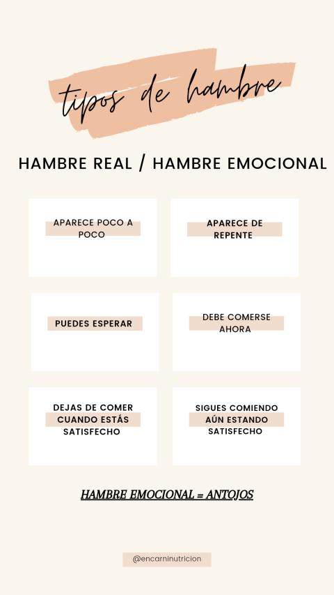 Infografía hambre emocional