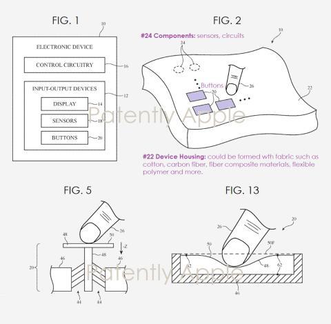 Patente de Aplpe tejido