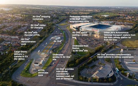 Representación visual del sitio Air-One® con un eVTOL de Hyundai Motor Group en el centro de Coventry.