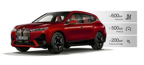 BMW iX datos básicos