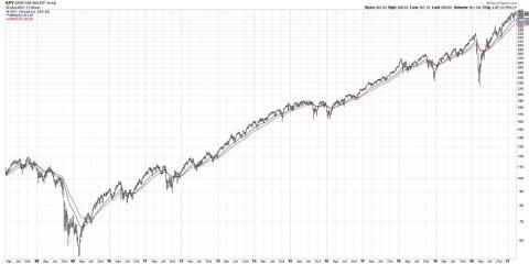 Cómo se comportará el mercado en 2021 y qué acciones tendrán mejores resultados