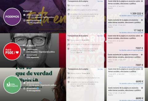 Entre la izquierda, UP es la que más invierte en publicidad electoral en Facebook.