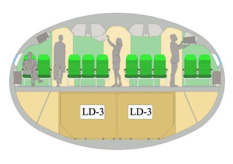 Diseño de la cabina con 3 pasillos (Wikipedia)