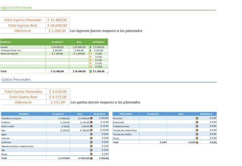 Plantilla de Excel para contabilidad doméstica