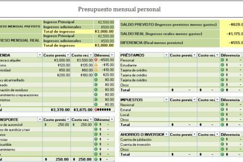 Presupuesto mensual en Excel