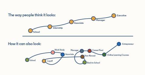 Grafico LinkedIn