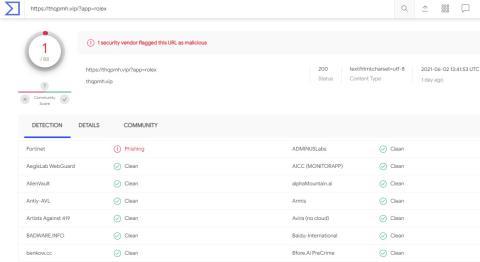Captura de la plataforma Virus Total, que muestra cómo solo un sistema de 88 lo cataloga como 'phising'.