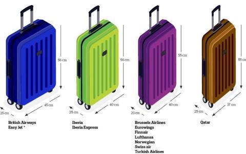 Tamaño de las maletas de cabina, según la compañía aérea.