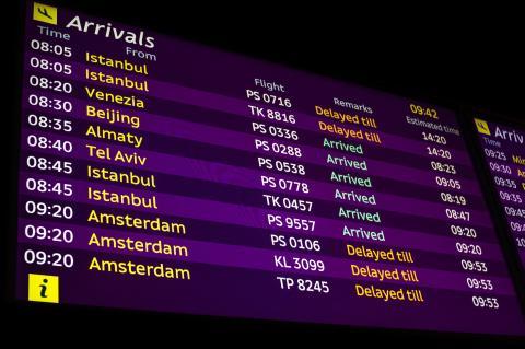Aeropuertos - BI
