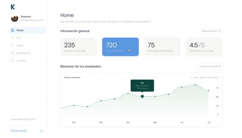 Captura de pantalla de la plataforma de la startup española Kira