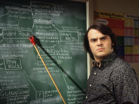 'School of Rock'.