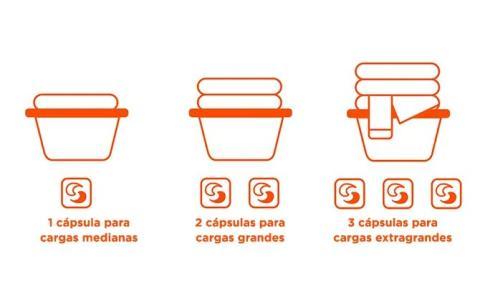 Medida de detergente en monodosis.