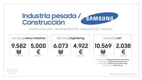 Samsung Esquema Construcción
