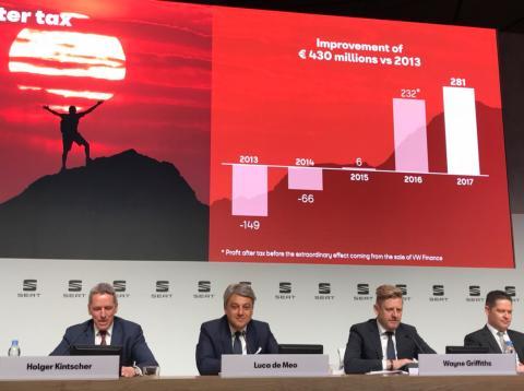 Seat presenta sus resultados 2017