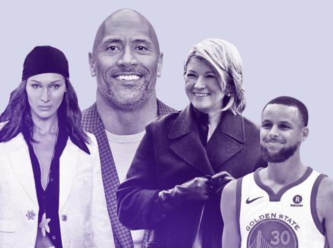 """Dwayne """"The Rock"""" Johnson gana 647,500 dólares (sobre 560.000 euros) más que Martha Stewart por cada publicación patrocinada."""