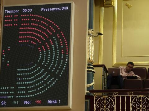 Resultado de una votación en el Congreso de los Diputados