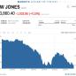La gráfica muestra la abrupta caída del Dow Jones desde principios de este año 2018.