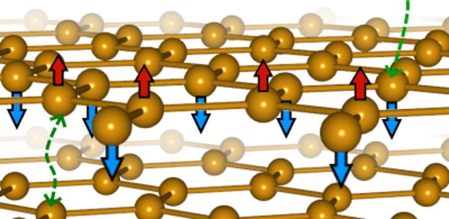 Grafeno magnético