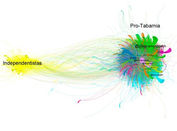 Tabarnia Redes Sociales TT
