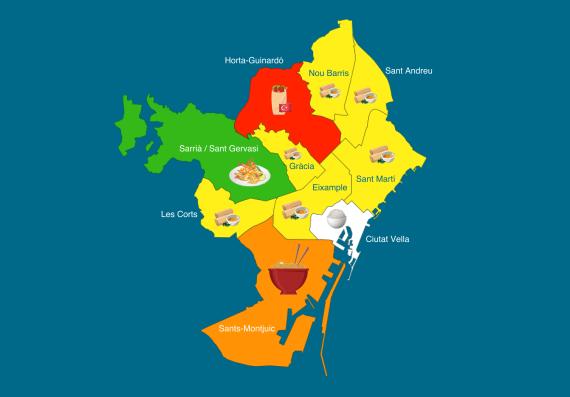 Mapa comida barcelona