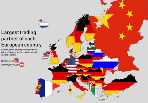 Principal socio comercial de cada país europeo