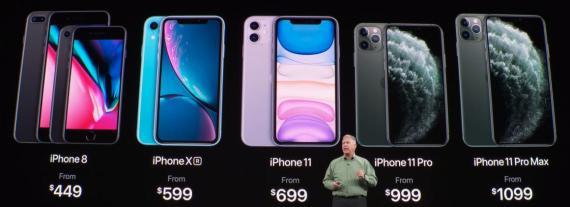 Apple's 2019 iPhone lineup.