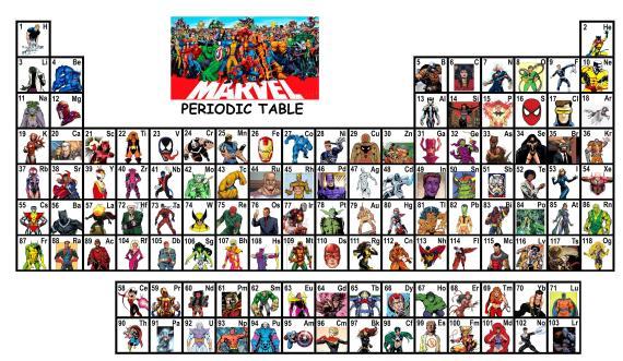 Tabla Marvel