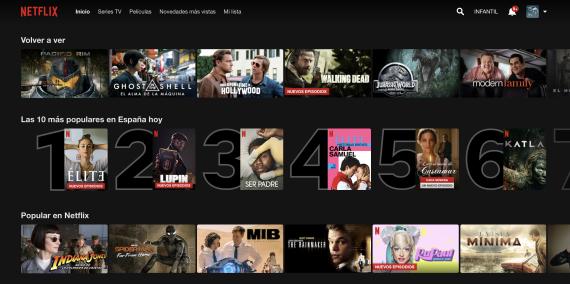Cómo funciona el Top 10 de Netflix