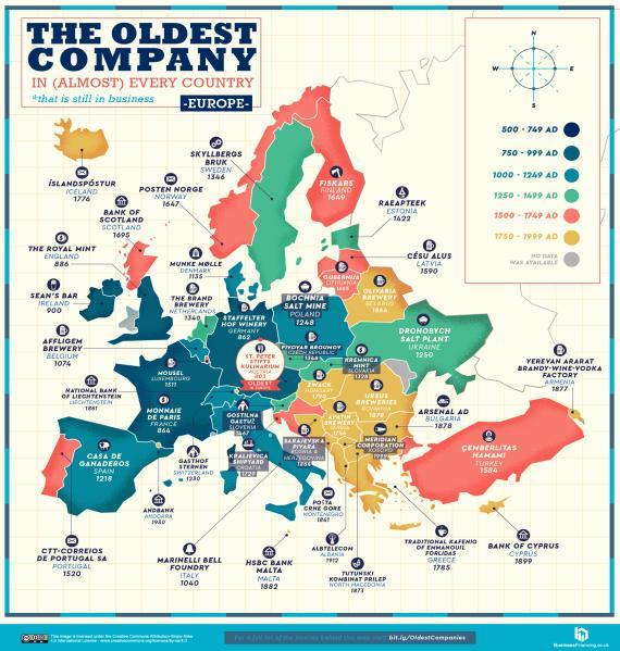 Mapa con las 43 empresas más longevas de Europa (todavía activas)