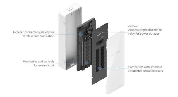 Panel eléctrico inteligente desarrollado por Span.