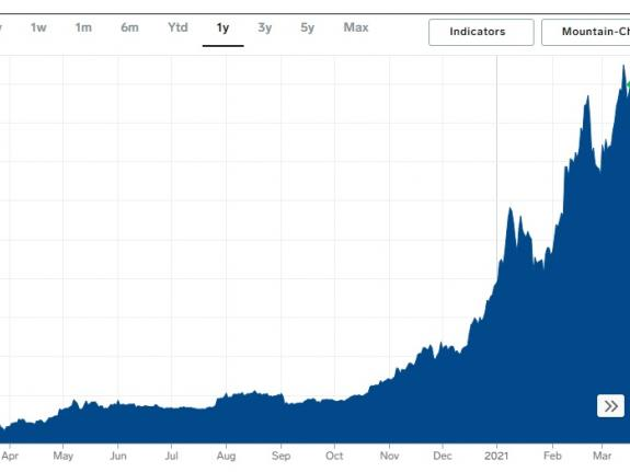 Tranzacționare bitcoin deschisă